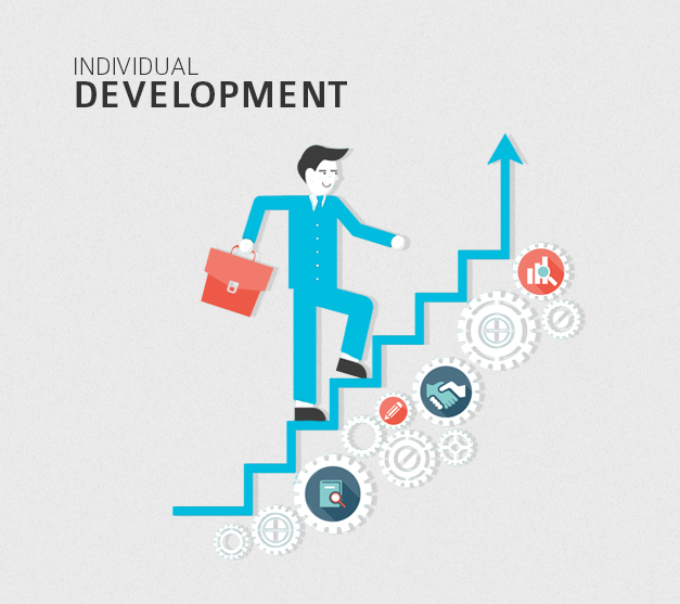 4222 202 personel deveolpment It is never too late to learn new skills and develop yourself personal development can help you to set goals and reach your full potential.